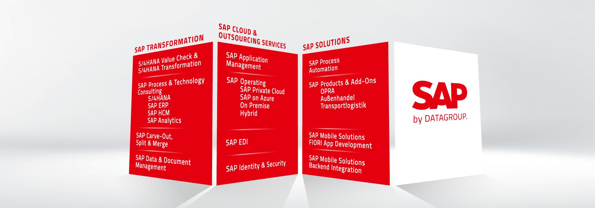 Übersicht der DATAGROUP SAP Lösungen