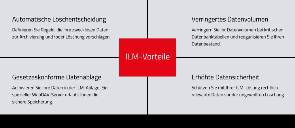 Vorteile von ILM